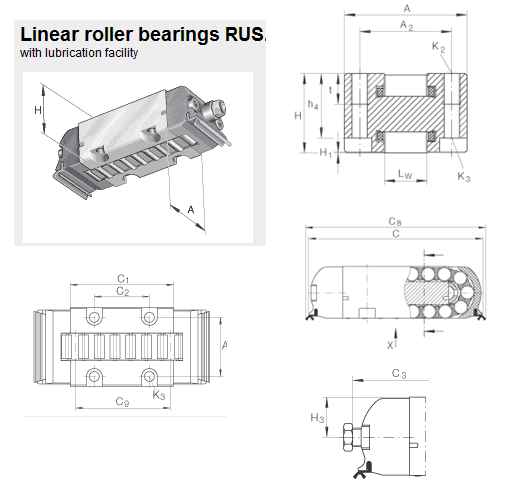 RUS19069 GR3 / RUS19069KS Linear Ball Bearing With Lubrication Facility